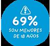 2020-RangoEdades-69.png