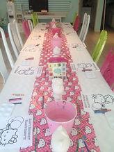 Hello Kitty PYOP party
