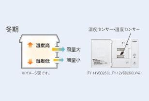 img_kicho_netukou_case07.jpg