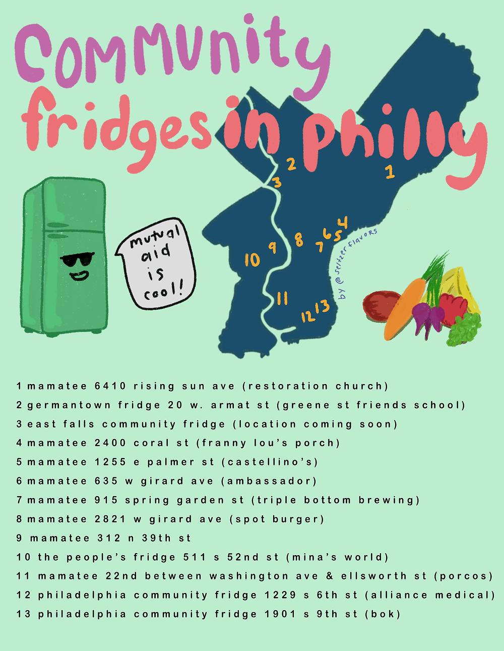 Community refrigerator map for Philadelphia highlighting where to find a fridge!