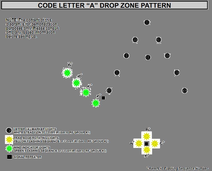 ADL DZ Pattern