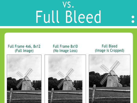 Full Frame vs. Full Bleed