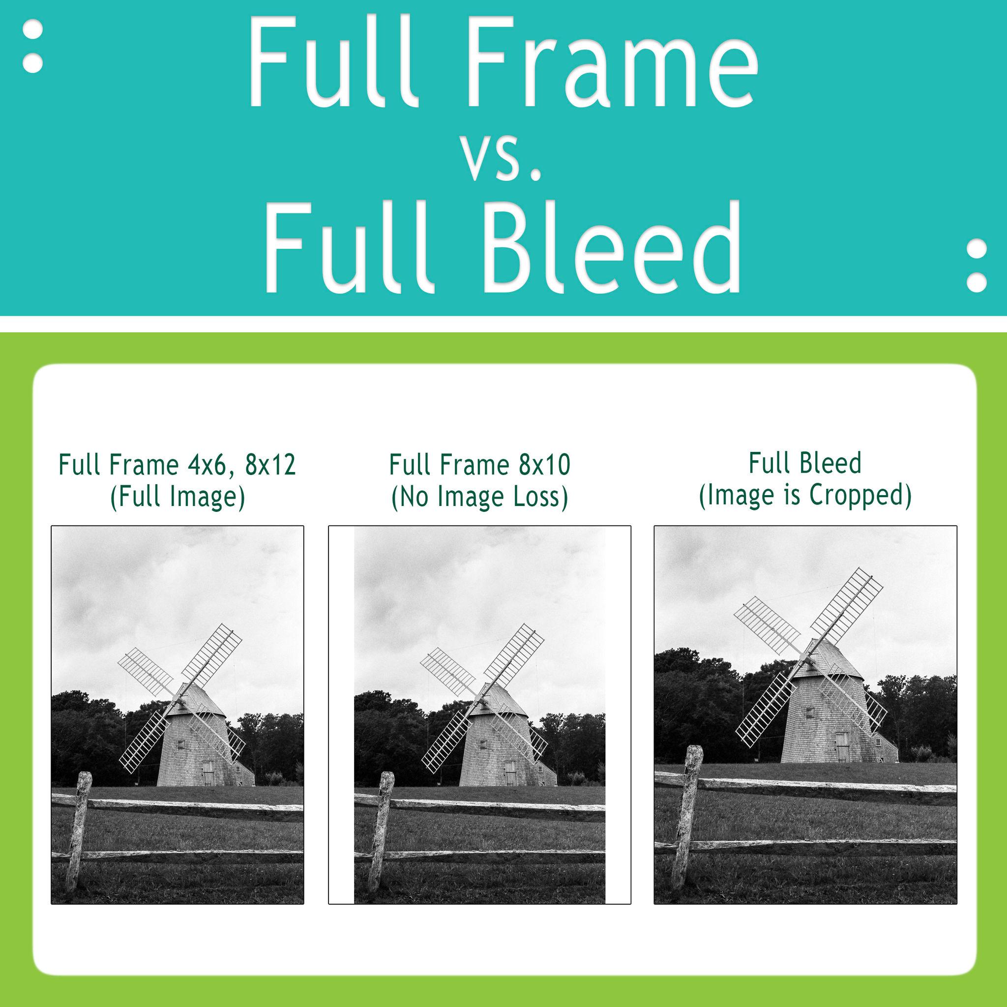 Full Frame vs. Full Bleed