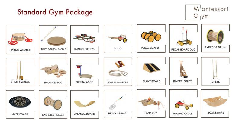Standard Gym Package