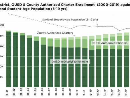 Let's Stabilize Enrollment But Also Make Informed Decisions