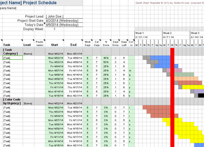 How Do Gantt Charts Work? - What is a Gantt Chart and Why is it Important?