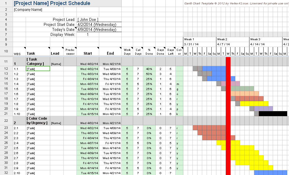 How Do Gantt Charts Work? - What is a Gantt Chart and Why is it Important?   Project Cracker Analysis Tools