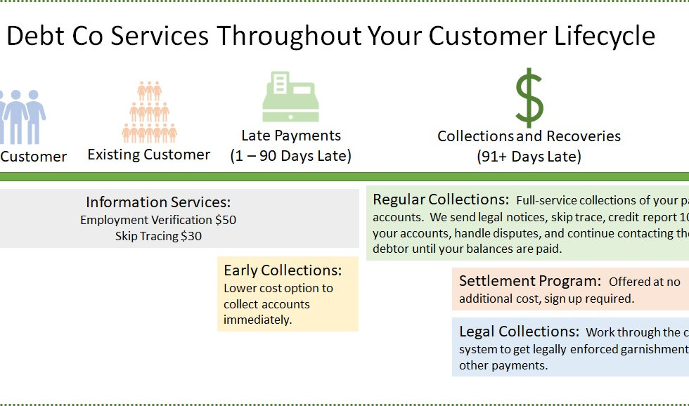DebtCo Services Border NEW.jpg