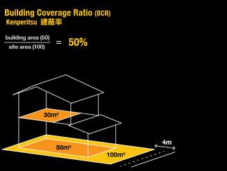 New Maximum Building Coverage of Sites in Auckland Unitary Plan