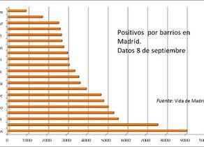 14-9-2020. Situación de contagios en el barrio de San Fermín