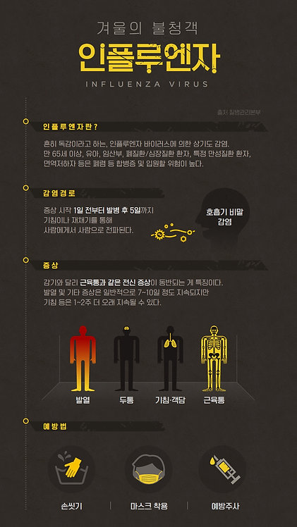 VERTICAL INFOGRAPHIC - 006