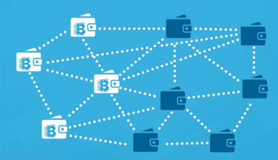 Digital Marketing - Blockchain Technology
