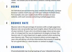 Infographic - Website Analytics Metrics Explained