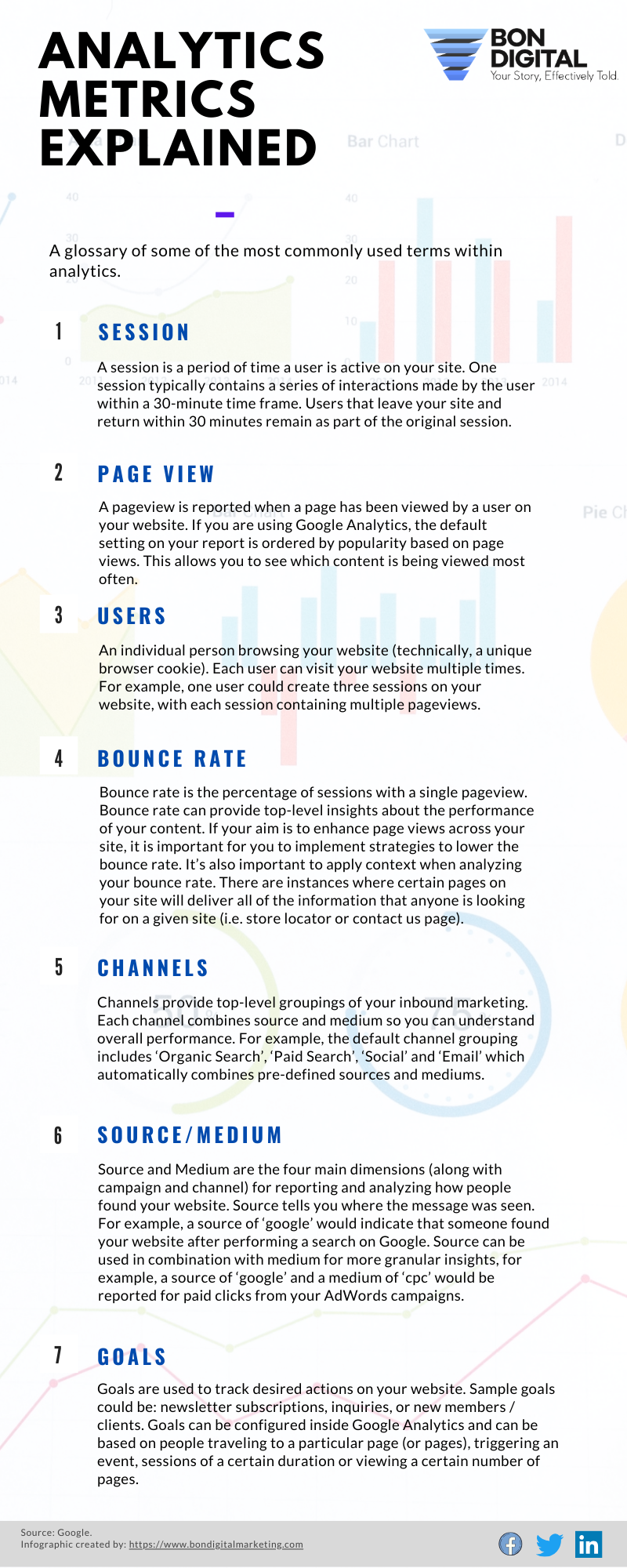 Infographic - Google Analytics Terms Explained