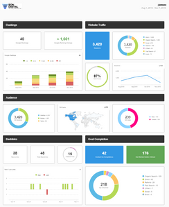 Example: Marketing Dashboard with KPI's and Real-Time Stats.