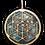 Thumbnail: Creation Matrix