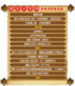 迎王小百科-03-03.png