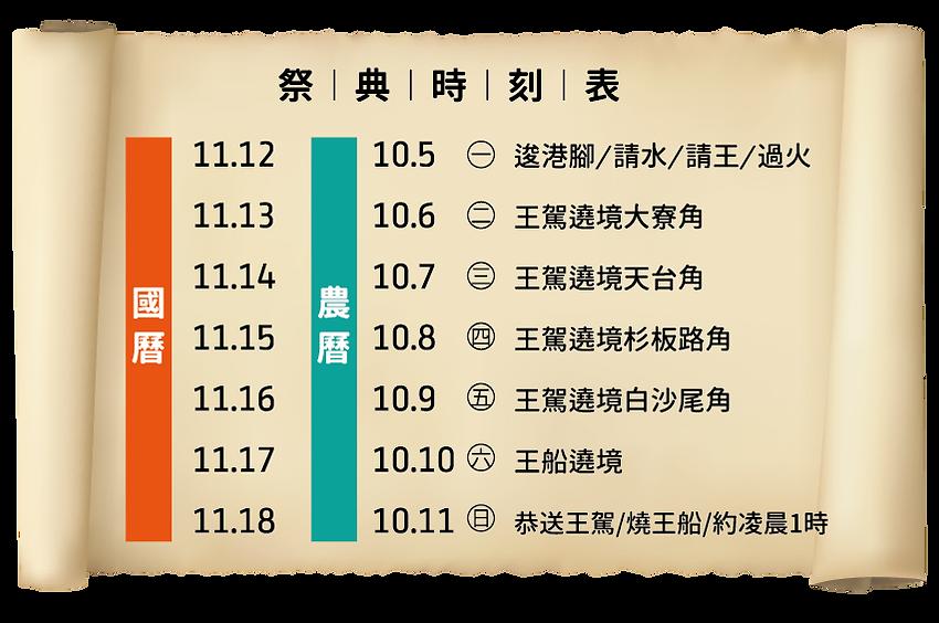 小琉球流程01-03.png