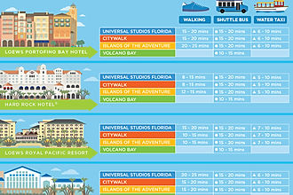 Universal-Orlando-Resort-Transportation-