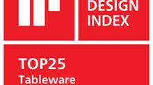 「iF WORLD DESIGN INDEX TOP 25 2017-2021」にカロッツェリア・カワイ社が選定