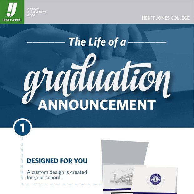 Herff Jones College Announcement Email Design