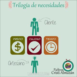 Trilogía de Necesidades · Estrategia de Negociación de Artesanías