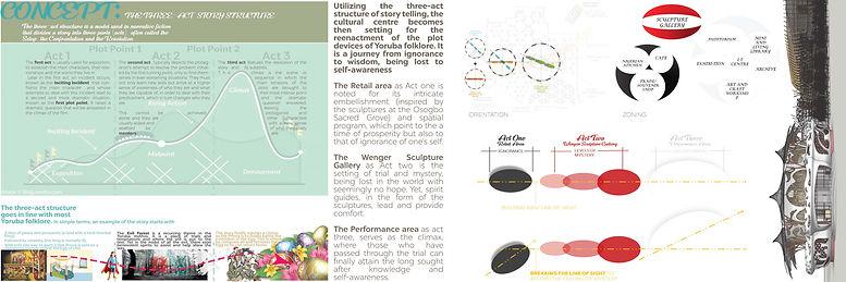ATUNDA CHRONOS_Page_06.jpg