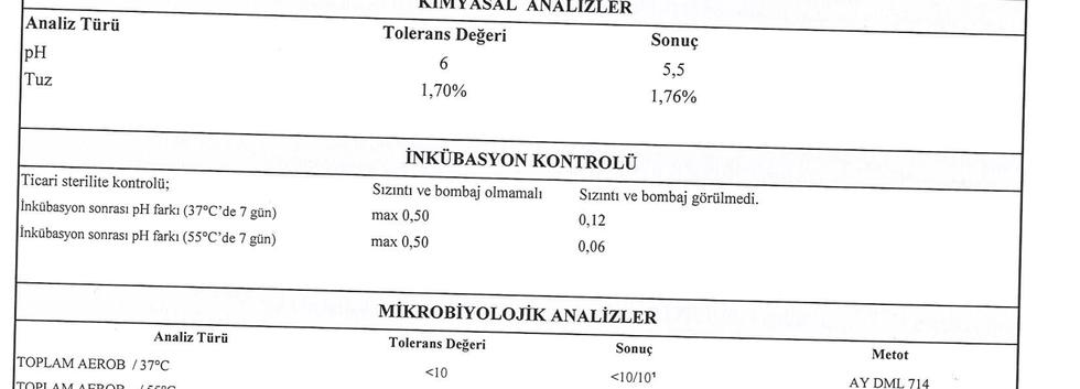Ürün-Analiz-Sonuçları-1.png