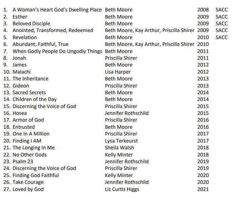list of bible studies.JPG