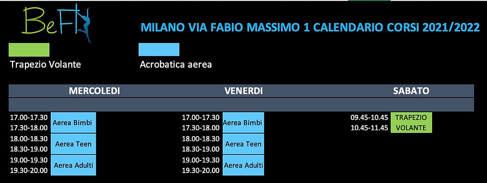 Corsi Befly Milano.jpeg