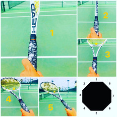 Know your grips (lefties)