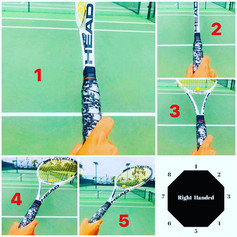 Know your grips (righties)