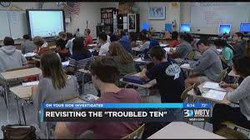 Continuation of troubled schools in