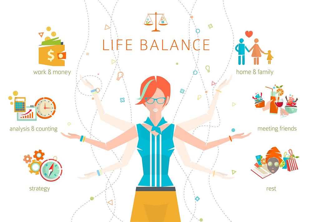 """Eine sechsarmige, weibliche Komikfigur versucht die verschiedensten täglichen Herausforderungen zu balancieren, z.B. Arbeit und Geld, Haus und Familie etc. Das Bild ist mit """"Life Balance"""" betitelt."""
