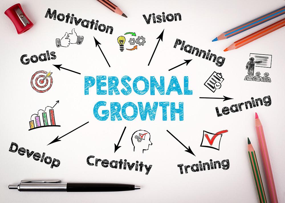 """In der Mitte des Bildes steht """"Personal Growth"""" geschrieben. Pfeile zeigen von dort auf verschiedene Aufgaben, z.B. """"Vision"""", """"Goals"""", """"Planning"""", """"Learning"""", etc."""