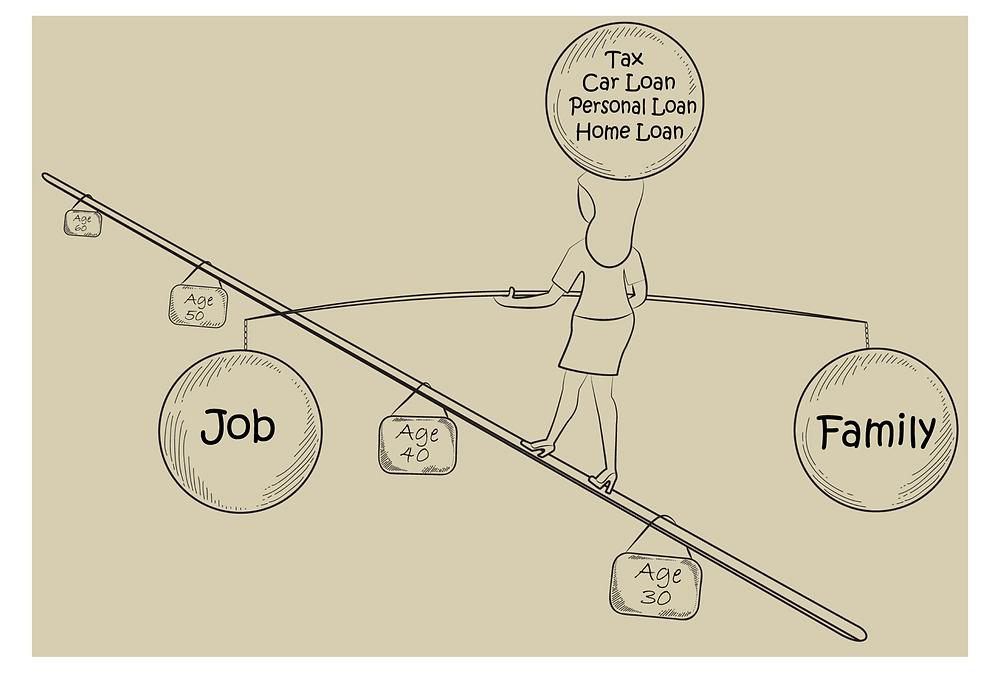 """Eine weibliche Komikfigur balanciert über ein Hochseil. An der Balancierstangen hängen links und rechts schwere Kugeln mit """"Job"""" und """"Family"""" beschriftet."""