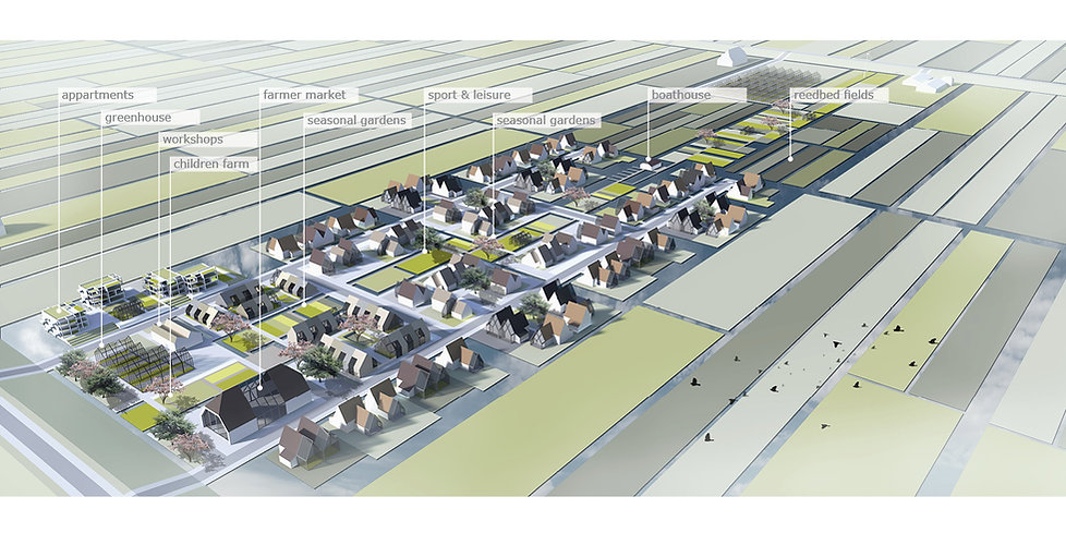 polder ontwikkelstrategy resilient suburbia food living