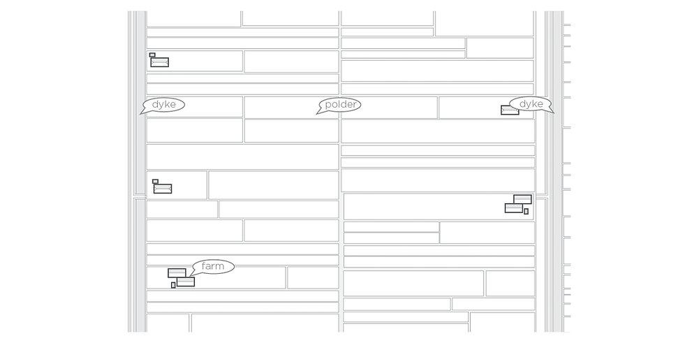 polder ontwikkelstrategy masterplan