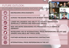 Christian Schuler, Senior Partner in Simon Kucher & Partner's Life Science practice joined us to talk about the impact of Covid19 on pricing and market access of pharmaceuticals. Thank you again Christian for your time and the valuable insights!