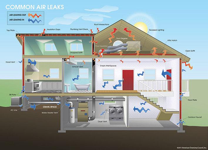 common air leaks(1).jpg