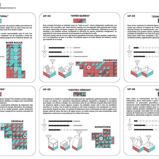 06_Lanscape Typologies.jpg