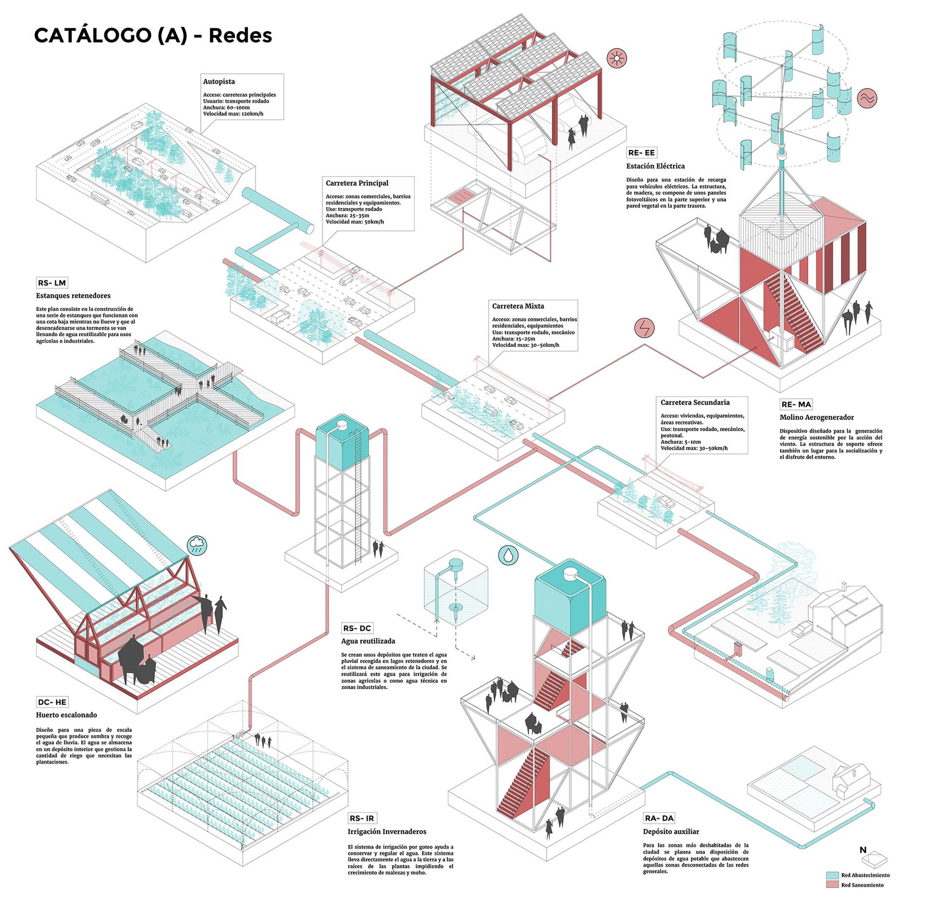 11_Catalogue_Infrastructure.jpg