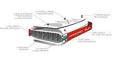 AIR SUP TECHNOLOGY.jpg