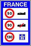Image of French speed limits