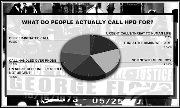 Call HPD.png