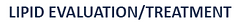 Lipid%20Evaluation_edited.png