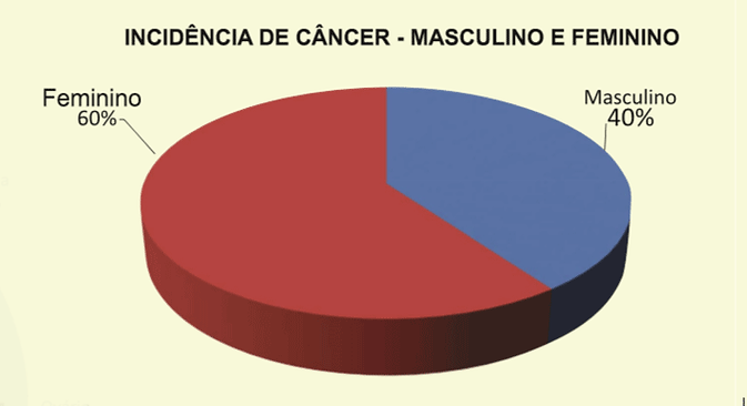Incidencia-de-cancer-Salto.png