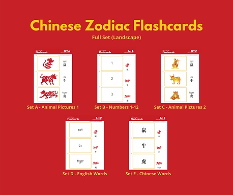 Chinese Zodiac Flashcards (Full) Sets A-E (Landscape)