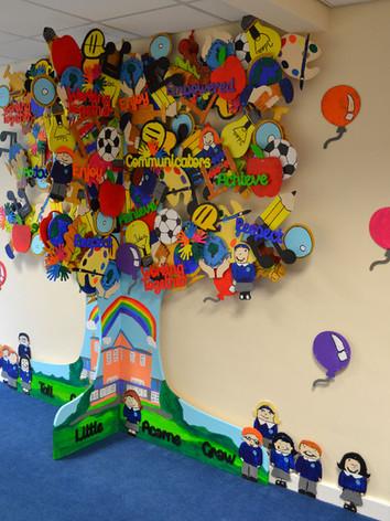 School Ethos Tree