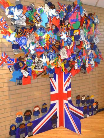 British Values Tree